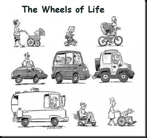 WheelsOfLife