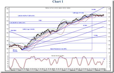 fbm-klci-chart1
