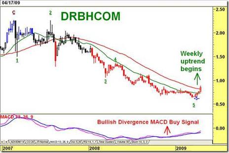2009-04-20 drb hicom