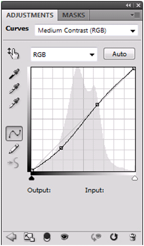 Curve Adjustment Layer