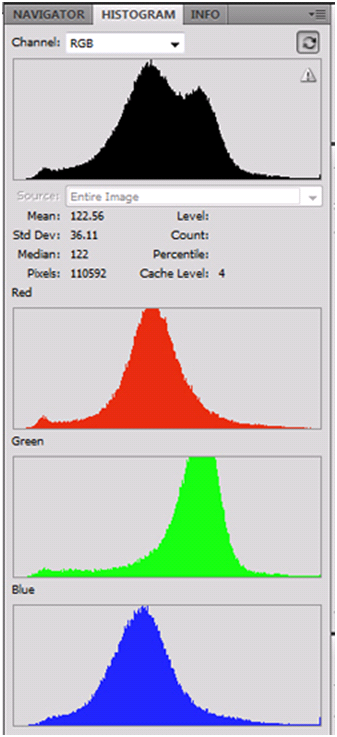 Histogram With Colors