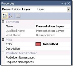 Archi_Layer_Validation8