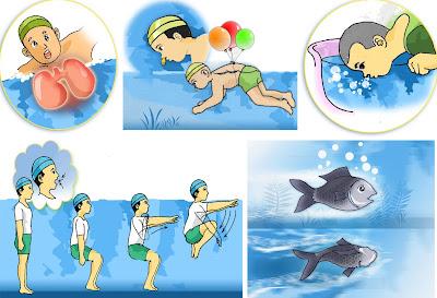 """Sổ tay """"Kỹ thuật Bơi tự cứu"""""""