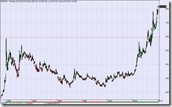gold unze eur 260202010