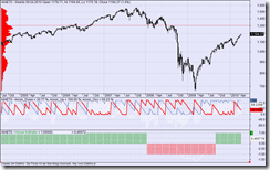S&P 500 weekly 09042010