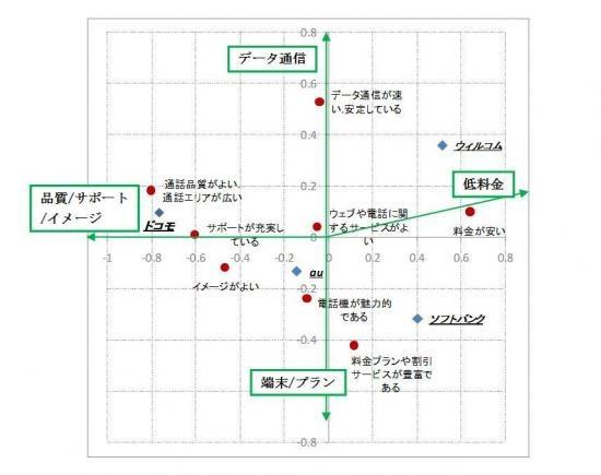 mobile_009_0