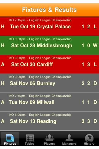 Norwich Soccer Diary