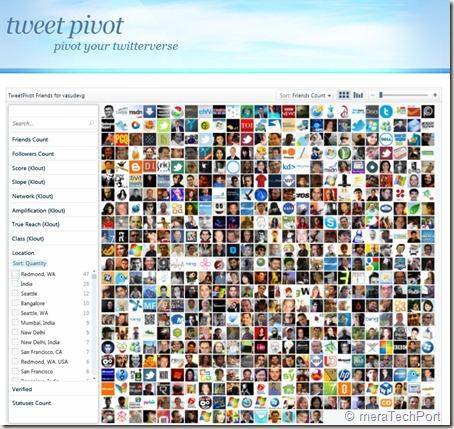 tweetpivot1
