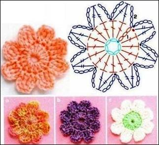 Crochet Iris Flower Pattern : My Own Universe: FLOWERS PATTERNS-CROCHET (MODELE FLORI ...
