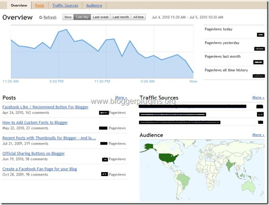 blogger-stats-1
