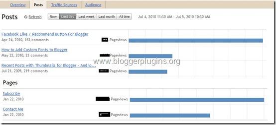 blogger-stats-2
