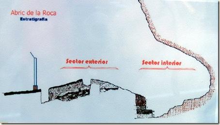 Croquis del abrigo del Tossal de la Roca - Vall d´Alcala