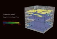 Climate-Based Metrics (Radiance/Daysim)