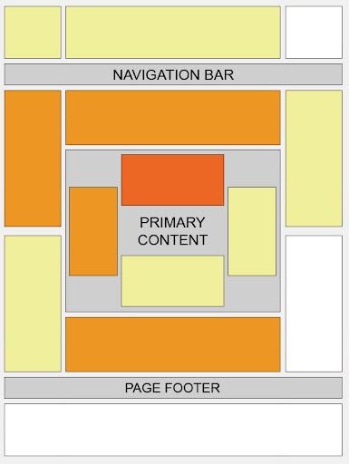 Mappa posizione annunci