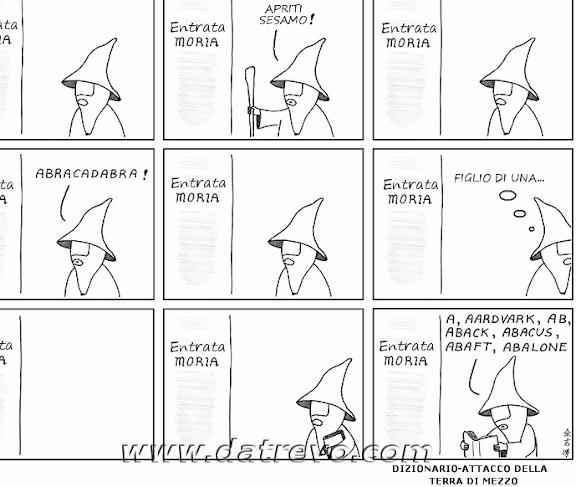 Un attacco Forza Bruta con Gandalf