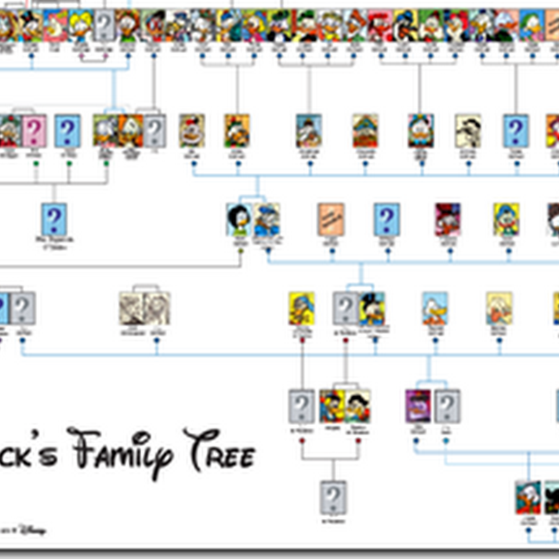 The Duck family tree…