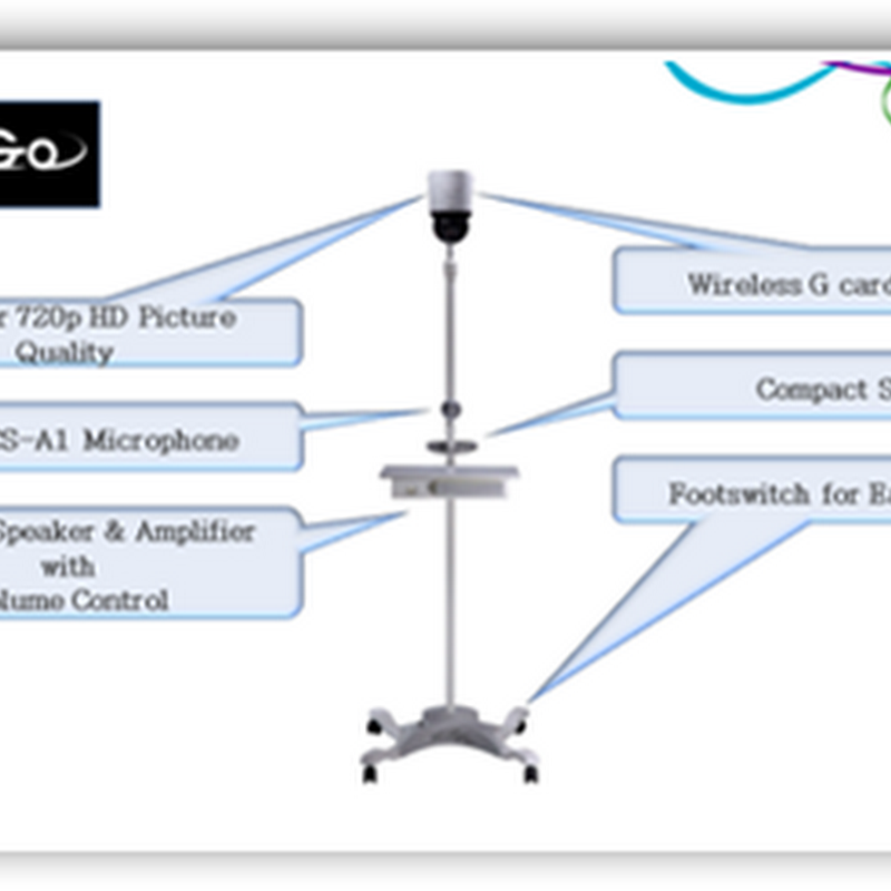Microsoft and Sony Collaborate To Announce A Portable Remote HD IP Camera To Be Used For Patient/Physician Consultations