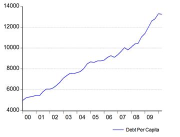 04_debt_cap