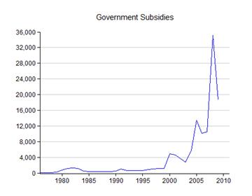 07_subsidies