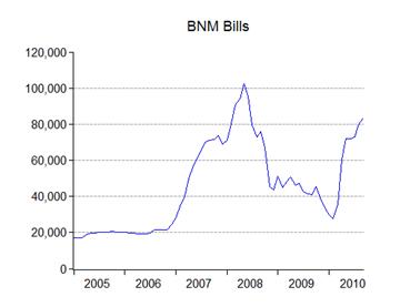 04_bills