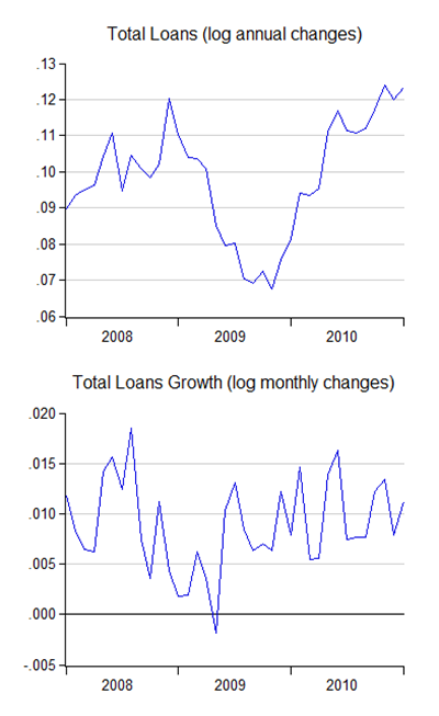 07_loans