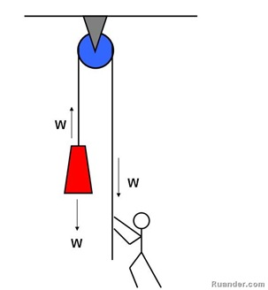 1pulley