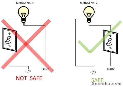 ruander com proper way to wire a light switch rh ruander com light bulb wiring nz light bulb wiring nz