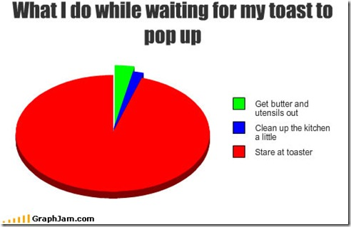 funny-graphs-waiting-toast