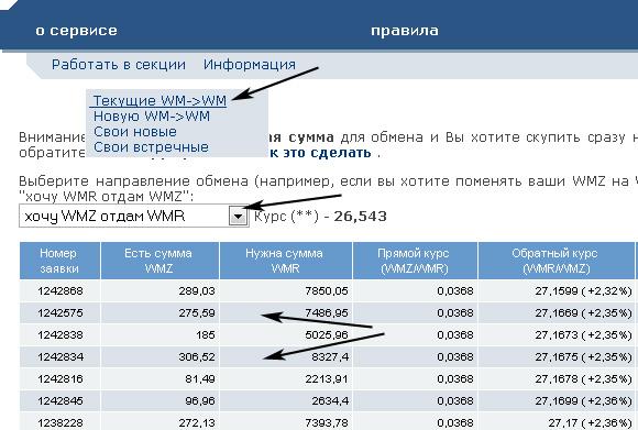 webmoney обмен валют на бирже