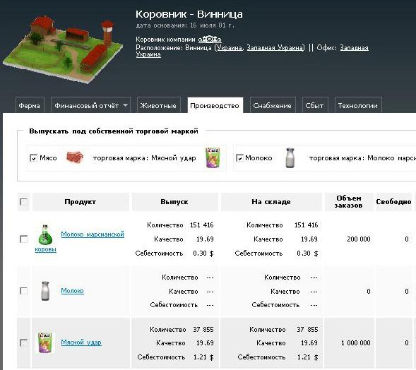 Виртономика - онлайн игра