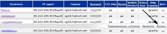 алиасы для доменов