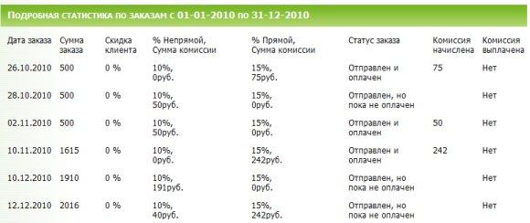 партнерка продажа DVD - gigagame.ru