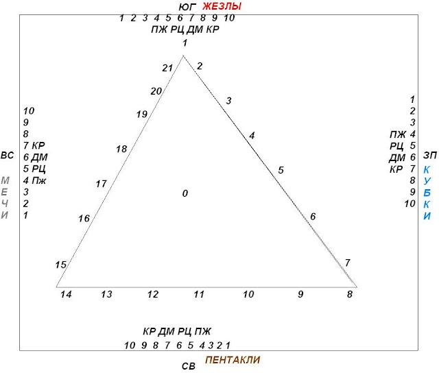 Освящение колоды( активация) 50f78e67fc9a