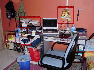 Kyo's Workspace - Labelled