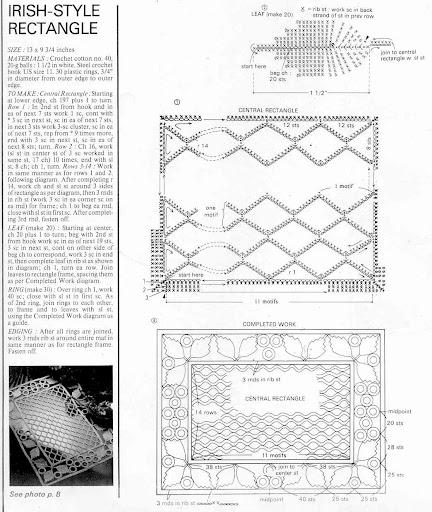 2495786196 Dantel sehpa örtü modeli (yeni Tarifli )