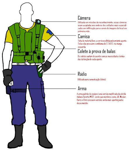S.T.A.R.S. Uniforme2