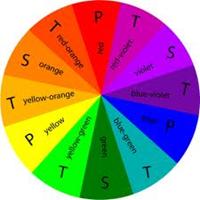 Memahami dasar warna RGB dan CMYK