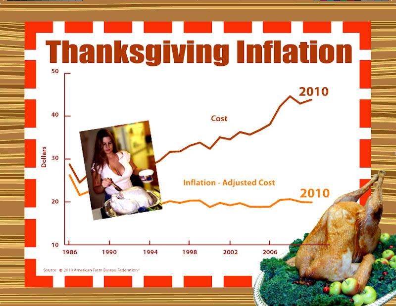 Turkflation