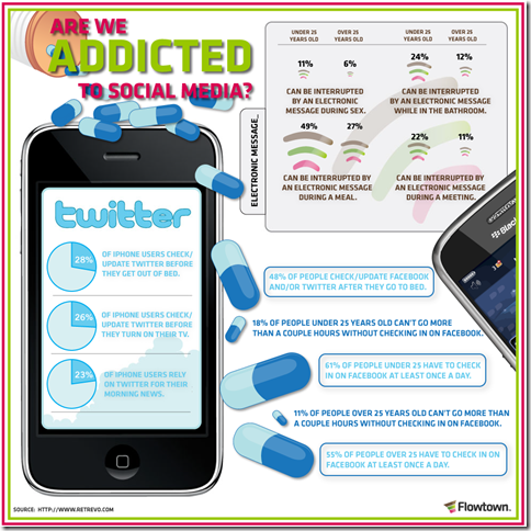 Social-Media-Addiction