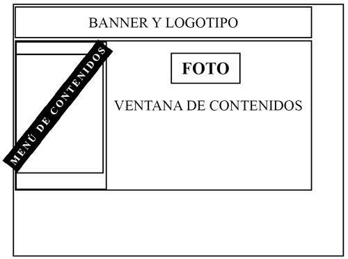 diagrama T. Cuentas