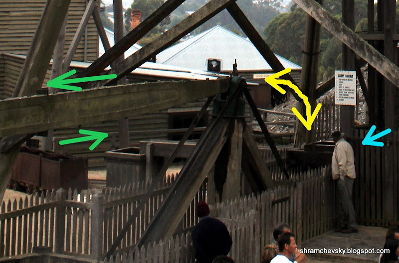 Australia Ballarat Sovereign Hill Steam Pendulum Water Lift Австралия Балларат Соверен Хилл Паровой Маятник Подъемник Воды