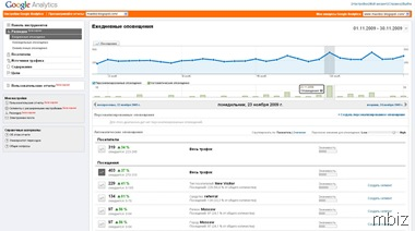 Google Analytics  разведка