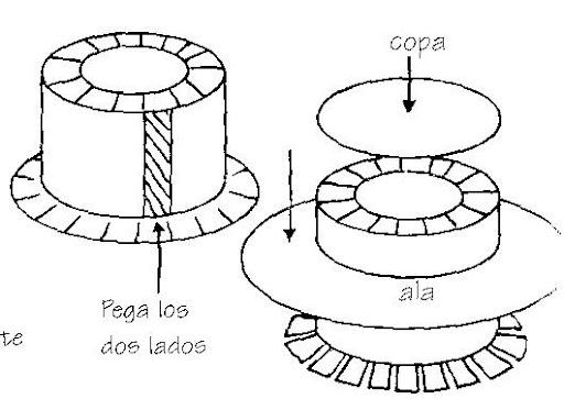 Como se hace un sombrero en foami - Imagui