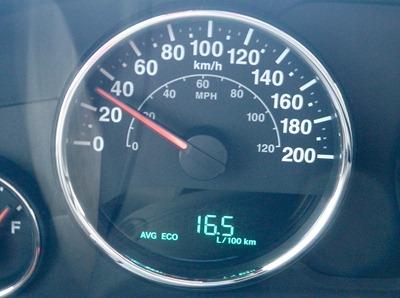 Protocolo de Kyoto? O que é isso?? Carros amaricanos são assim: verdadeiras bestas consumistas.