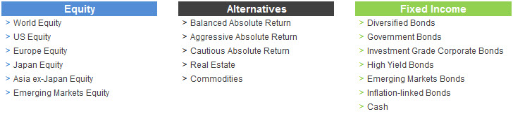 Asset classes in Spotlight