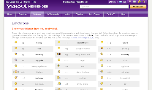 yahoo messenger sex emoticons