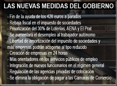 Medidas del gobierno