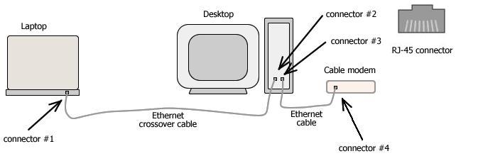 Internet Sharing - 1.jpg