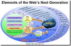 web_2.0_1