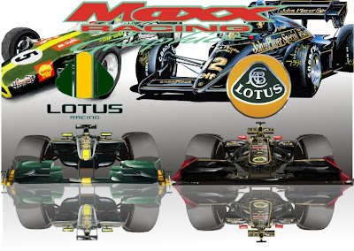 Lotus Renault Maxx Racing